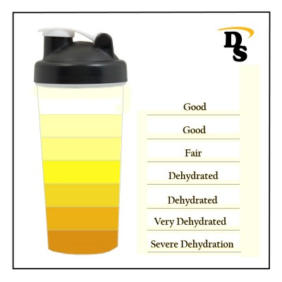 Urine-hydration-scale.jpg